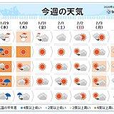 週間 低気圧の影響長引く 2月に入ると少し冬らしく
