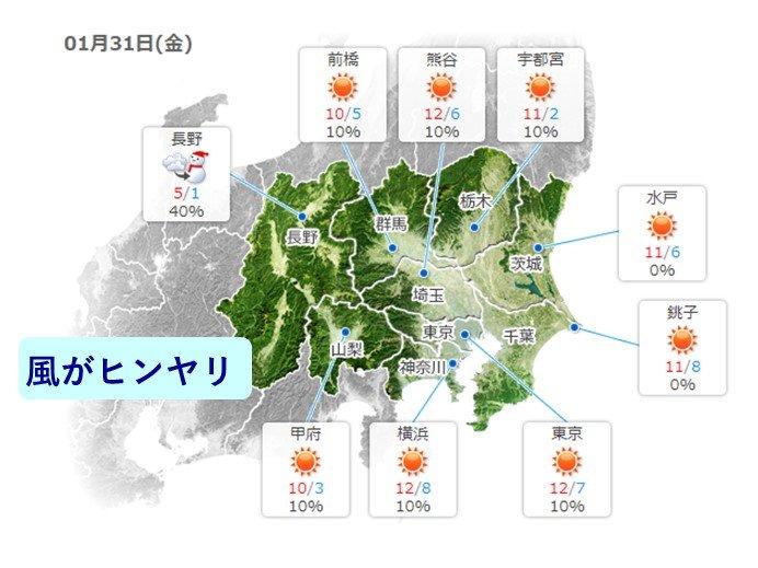 あさって31日(金)は北風が冷たい