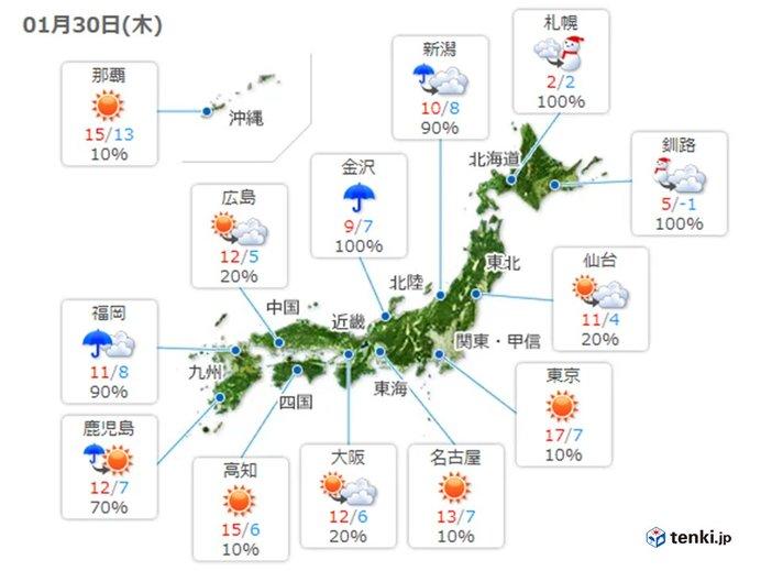 30日 太平洋側は春の暖かさ続く 北海道は大雪警戒