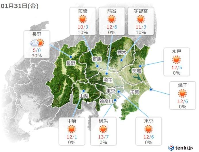 明日(31日)は北風冷たく