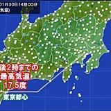 関東や東海で暖かさ続く 東京都心など4月並みの気温