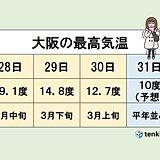 関西 あす31日は寒くなる
