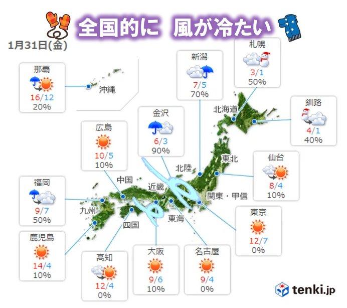 31日 冬本来の寒さ 晴れる太平洋側も北風強い