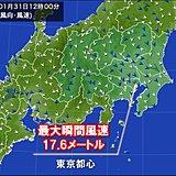 正午の気温 大幅ダウン 東京で17.6メートルの風