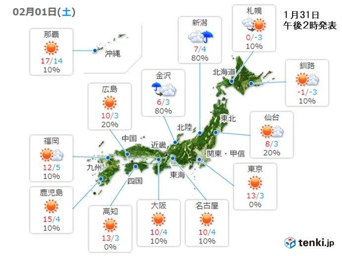 2月のスタートは冬の天気分布