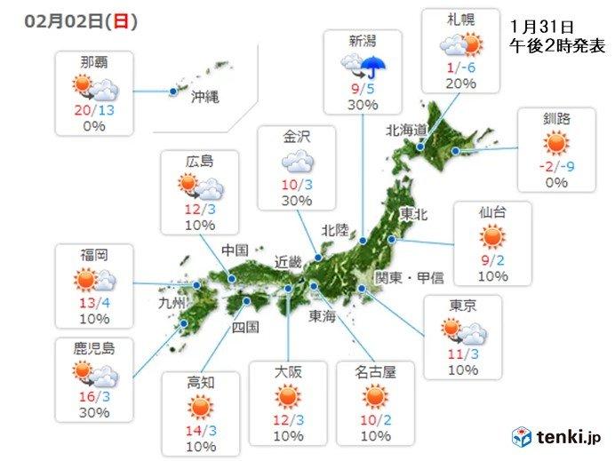 冬のラスト 2月スタート 関東久しぶりの晴天の週末_画像