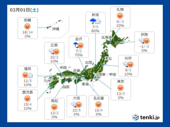 2月スタートは3月並みの陽気も 来週は今季最強寒気