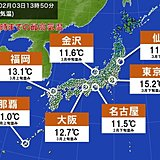 ポカポカ陽気 春の知らせ相次ぐ 沖縄で桜満開