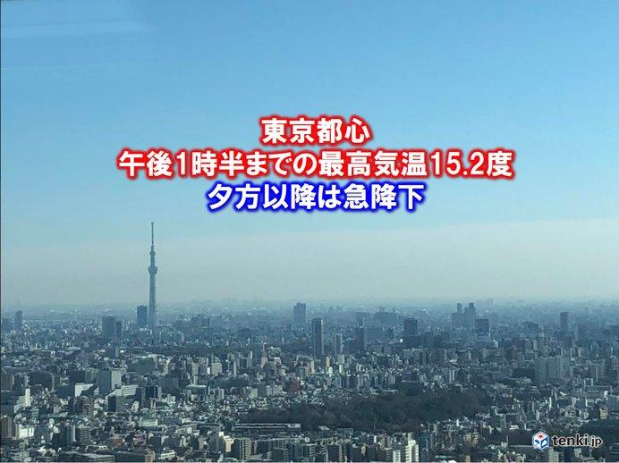 関東 気温上昇 東京で15度超も 夕方から急降下