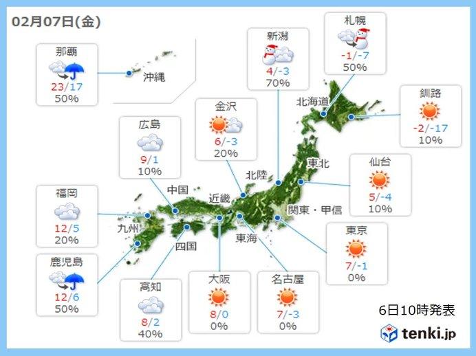 7日 東京は 氷が張るほどの寒さ 名古屋は 初の「冬日」予想