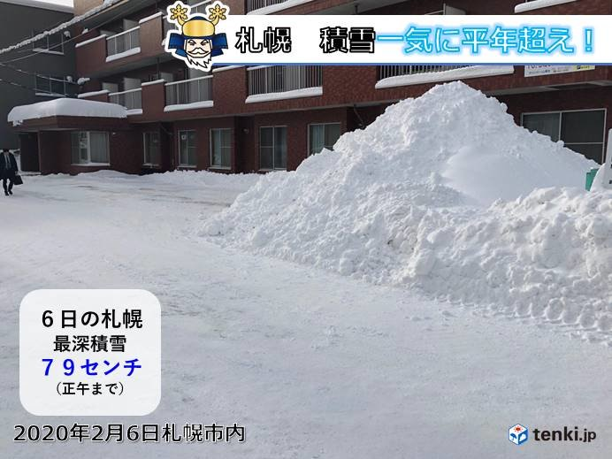 一気に平年超え 札幌で20年ぶりのドカ雪!