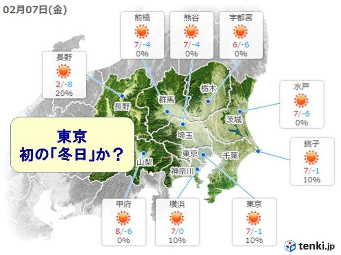 あす7(金)朝、この冬一番の冷え込みに 東京で初の「冬日」か?