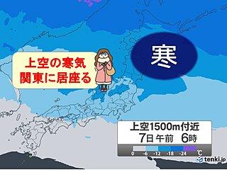 関東 厳しい余寒はいつまで? 東京で初の「冬日」?