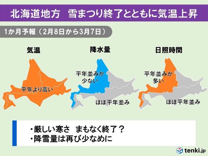 北海道の1か月 気温は再び高めに