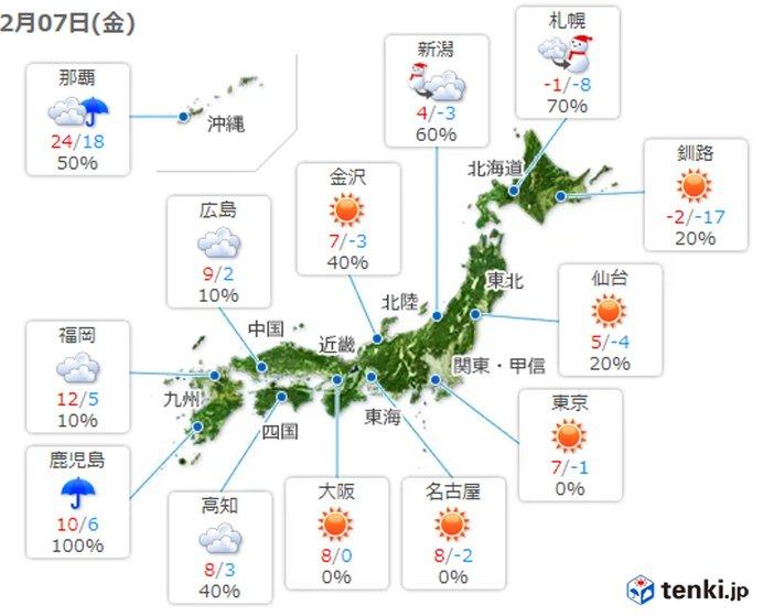 7日 冷え込みの厳しい朝 日中の寒さは幾分解消へ