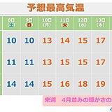 九州 来週は4月並みの暖かさ スギ花粉本格化か