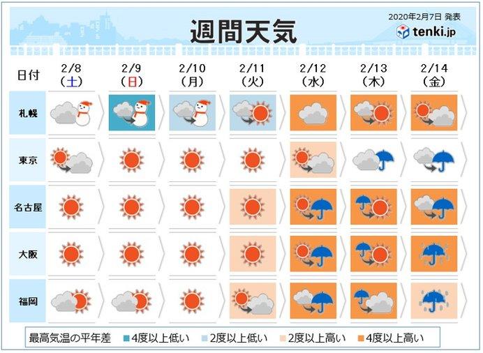 日本海側は積雪増 広く厳しい寒さ