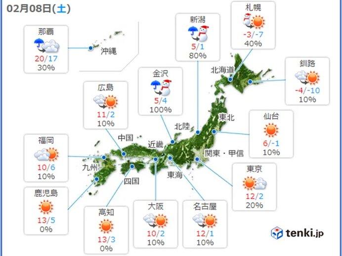 8日 冬型の気圧配置と冬の寒さ