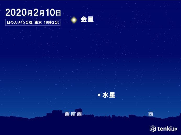西の空に水星 10日(月)は今年で最も見つけやすい