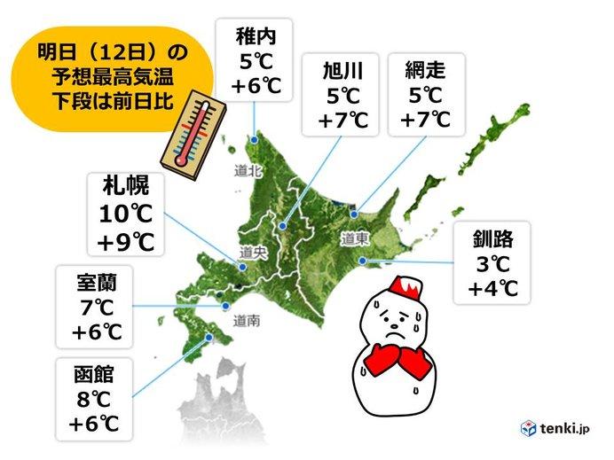 北海道 明日(12日)は季節外れの陽気に