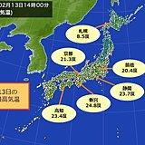 2月なのにコートいらず 関東から西で気温20度超え