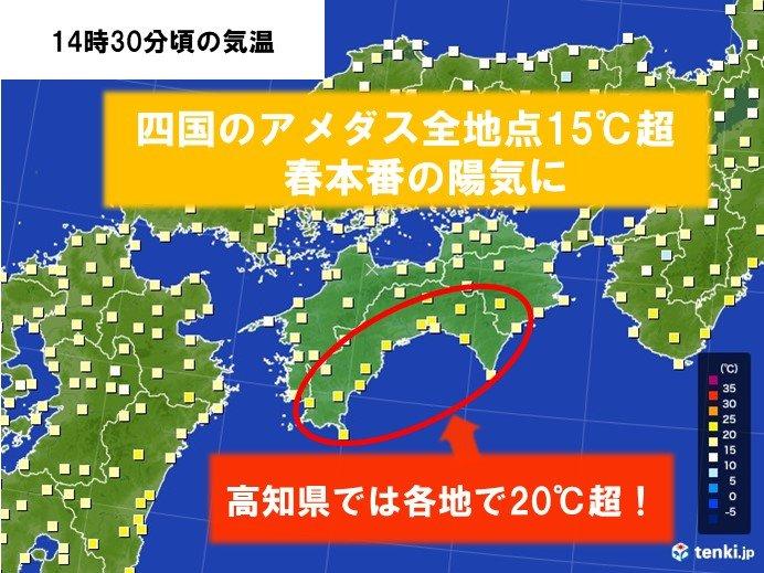 四国 アメダス全地点15度超え 20度超えも