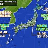 春の気温 東京3日連続で15度以上 2月で4年ぶり