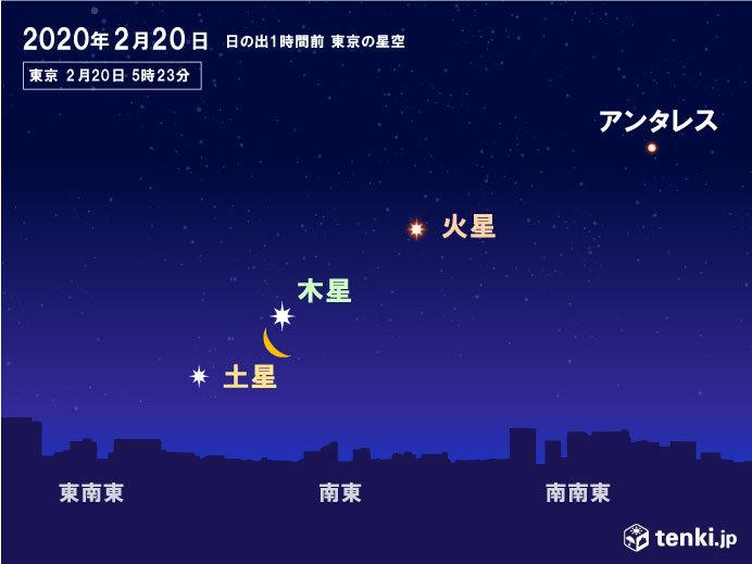 月と惑星の共演 細い月と木星が大接近
