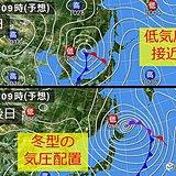 北海道 22~23日は雨や雪 大荒れの天気に