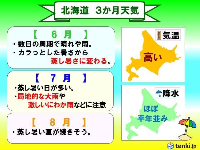 北海道の3か月予報 蒸し暑い夏!