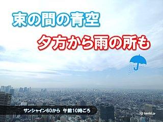 22日の関東 束の間の青空 夕方から雨