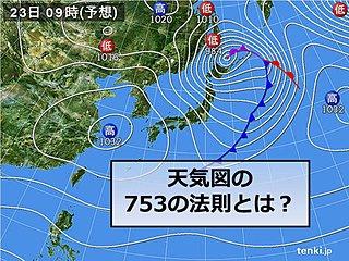北海道 753の法則とは?