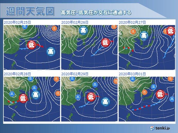 関東から九州 「晴天」と「雨天」が周期的にやってくる