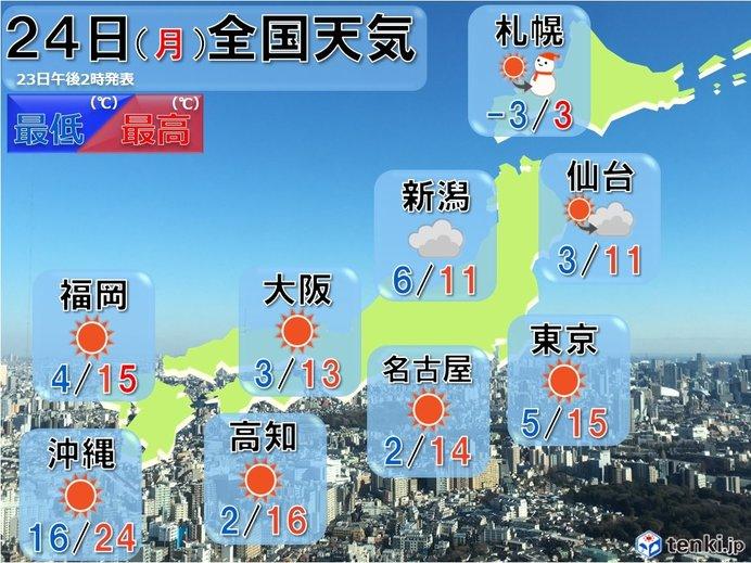 西~東日本中心に青空
