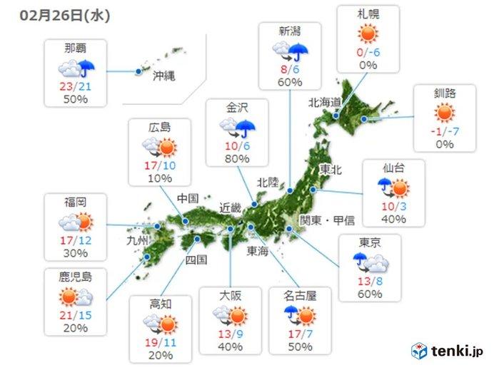 26日 すっきりしない天気 関東は夜もにわか雨