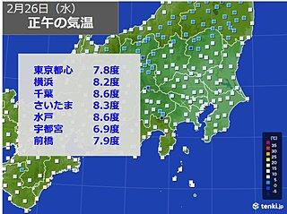 都心ヒンヤリ 正午の気温10度届かず 10日ぶり