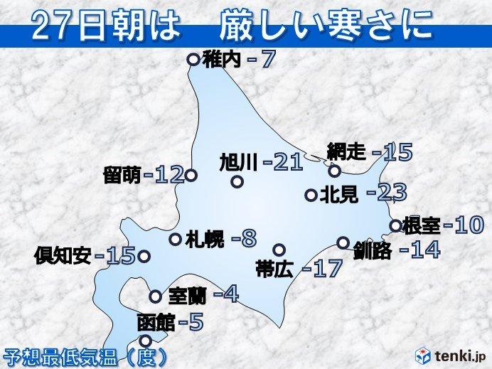 北海道 27日朝は厳しい寒さに