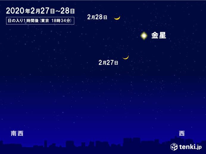 月と金星が接近 肉眼でも見られます 今夜の天気は?
