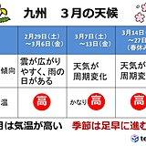 九州 3月も高温傾向が続く