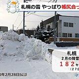 帳尻合った? 札幌で2月は20年ぶりの降雪