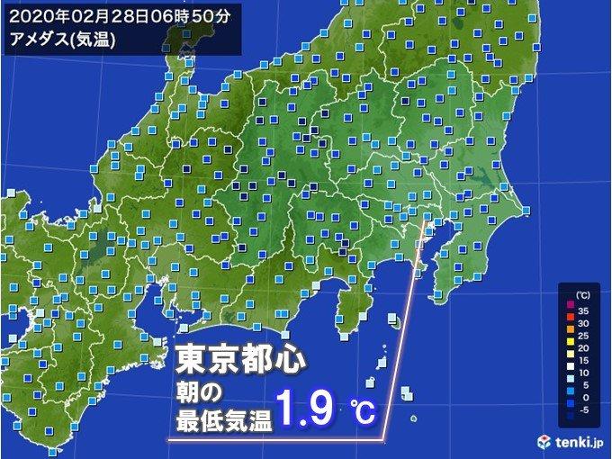東京都心は約半月ぶりに気温1度台