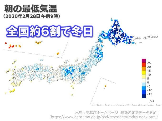 全国6割で冬日 東京は半月ぶりに気温1度台