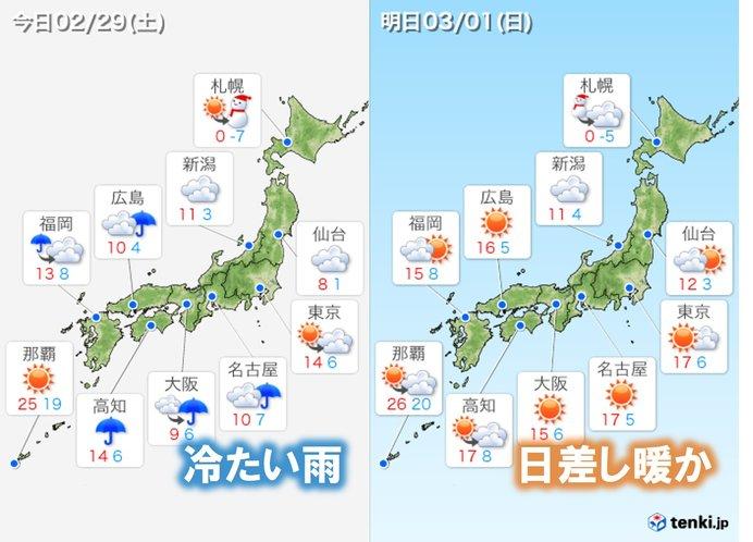 土曜は西から冷たい雨に 日曜は広く晴れて春本番