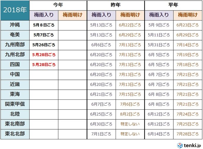 九州北部と四国 梅雨入り 5月は5年ぶり