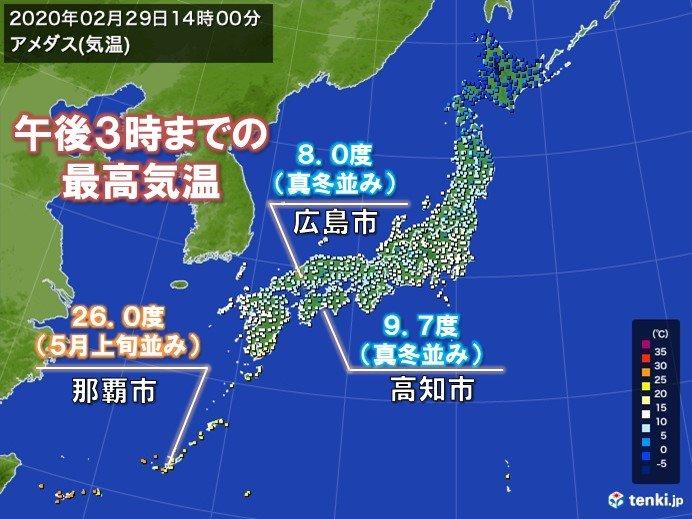 西日本で真冬並み 冬の終わりに沖縄でGW頃の陽気