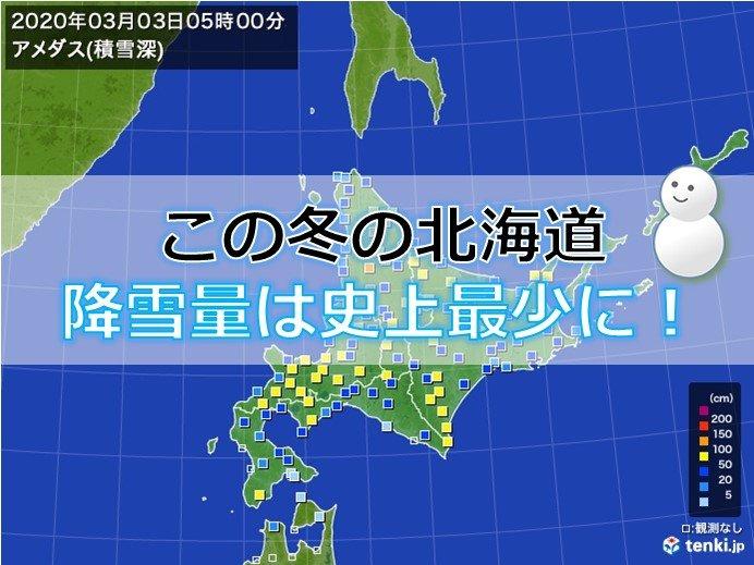 北海道 冬の降雪量は史上最少