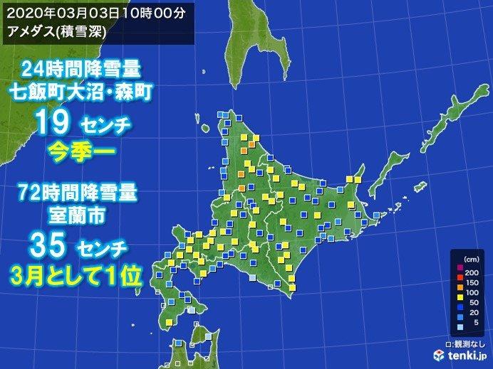北海道 室蘭で72時間降雪量 3月として1位を更新