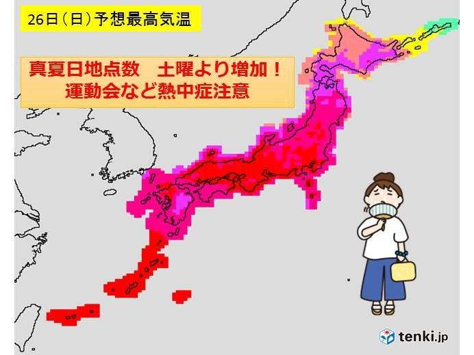 日曜は暑さアップ 真夏日地点増加
