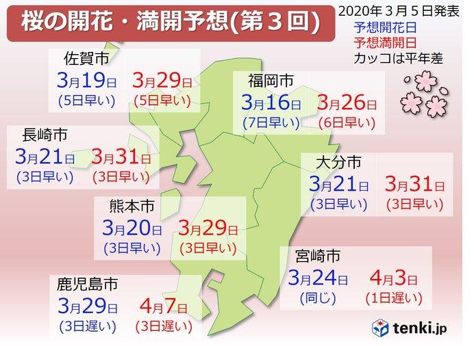 九州 桜の開花・満開予想