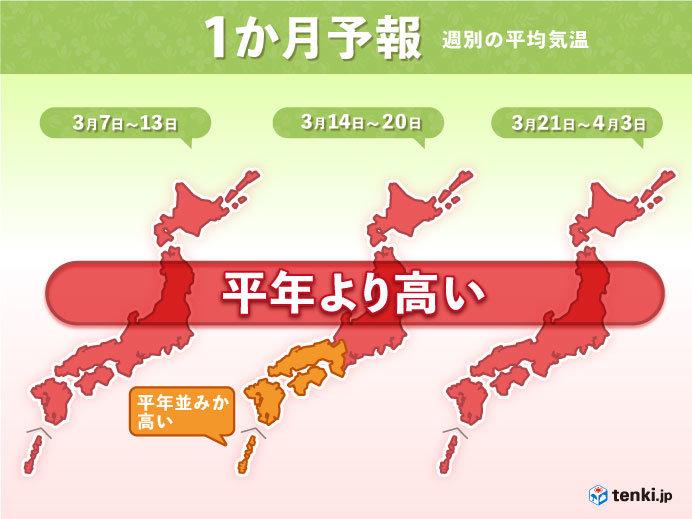 1か月 気温は依然高い傾向 桜前線は順調に進む
